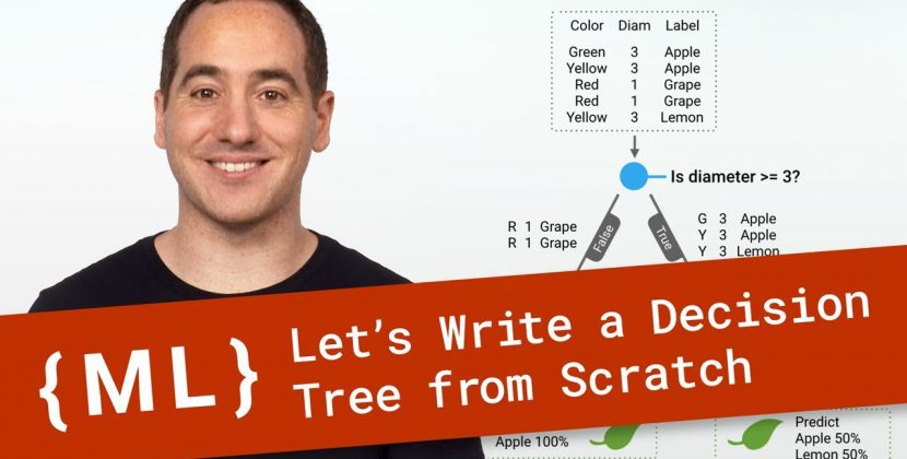 Writing a Decision Tree Classifier from Scratch