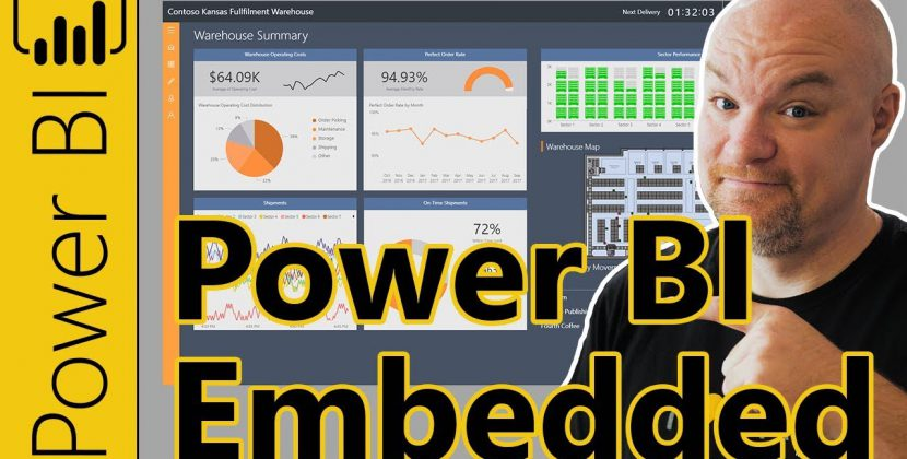 What is Power BI Embedded?
