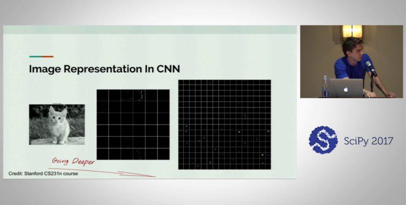 Fully Convolutional Networks for Image Segmentation