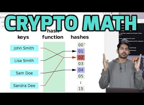 The Math of Cryptography