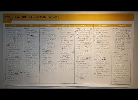 A New Year Message from the Power BI Desktop Engineering Team