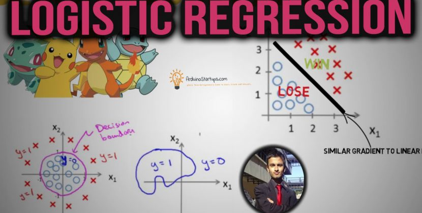 Logistic Regression Explained