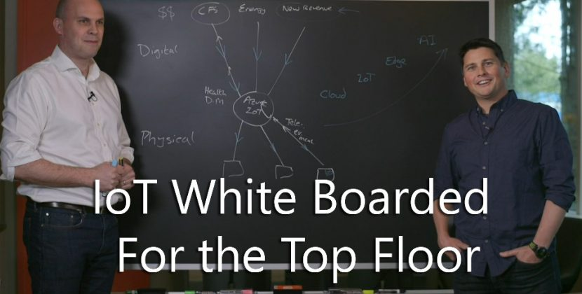 IoT White Boarded for the Top Floor