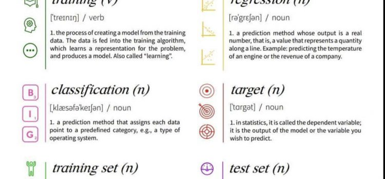Ten Common Data Science Terms Defined