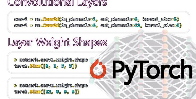 CNN Weights – Learnable Parameters in Neural Networks