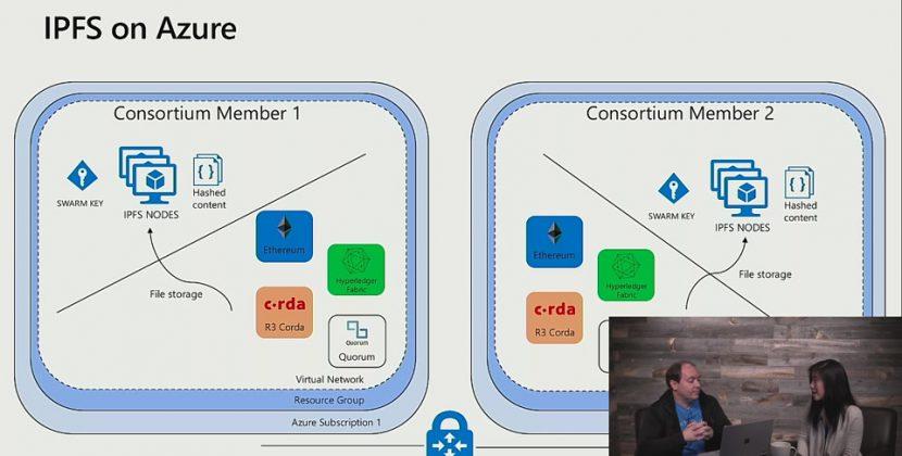IPFS in Azure