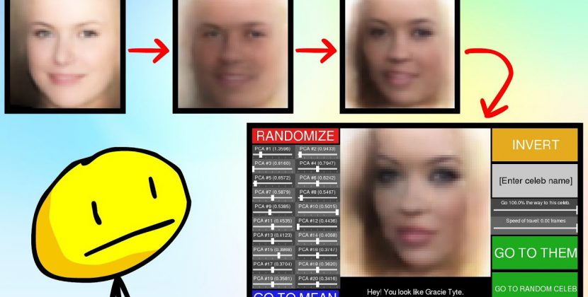 Creating Customized Celebrities with AI