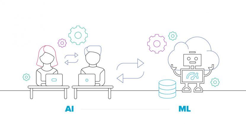 5 Things All Great Companies do to Successfully Adopt AI/ML
