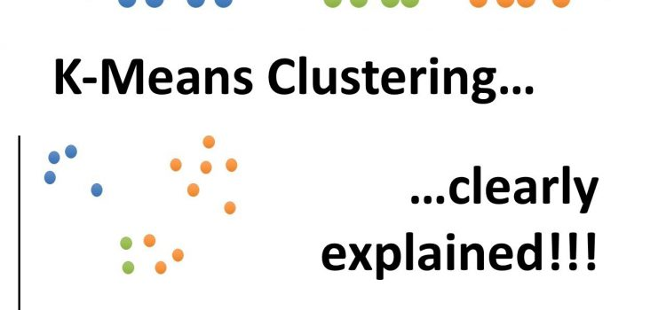K-Means Clustering Clearly Explained