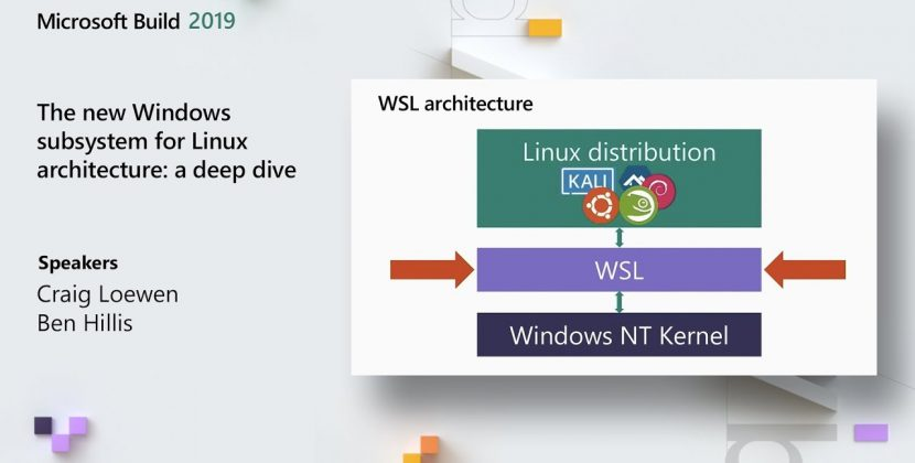 Deep Dive into the New Windows Subsystem for Linux Architecture