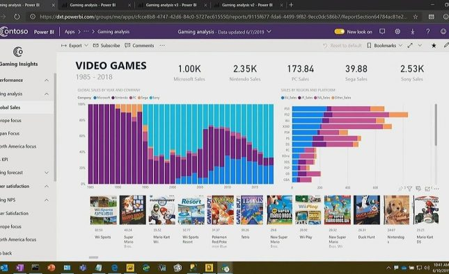 Power BI: Roadmap and Vision