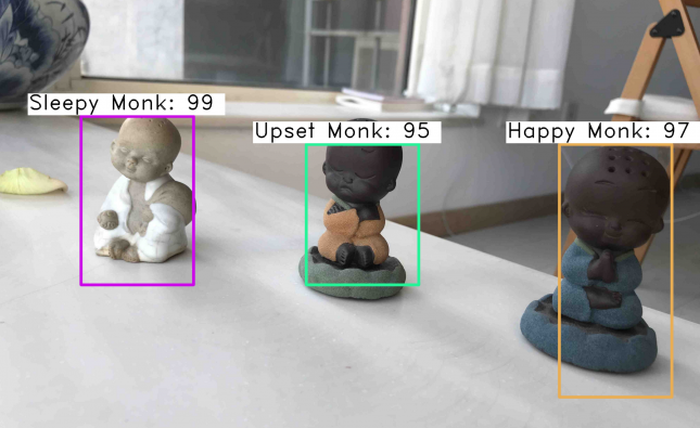 Faster R-CNN Object Detection implemented in Keras