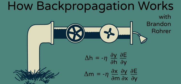 How Backpropagation Works