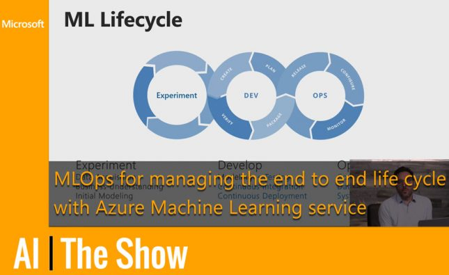 MLOps for Managing End to End AI Lifecycle with Azure ML