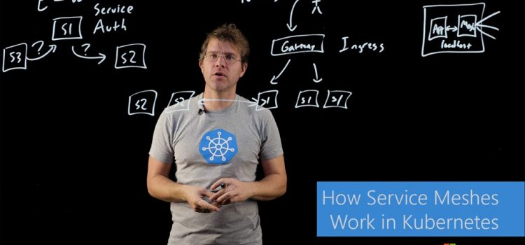 How Service Meshes Work in Kubernetes