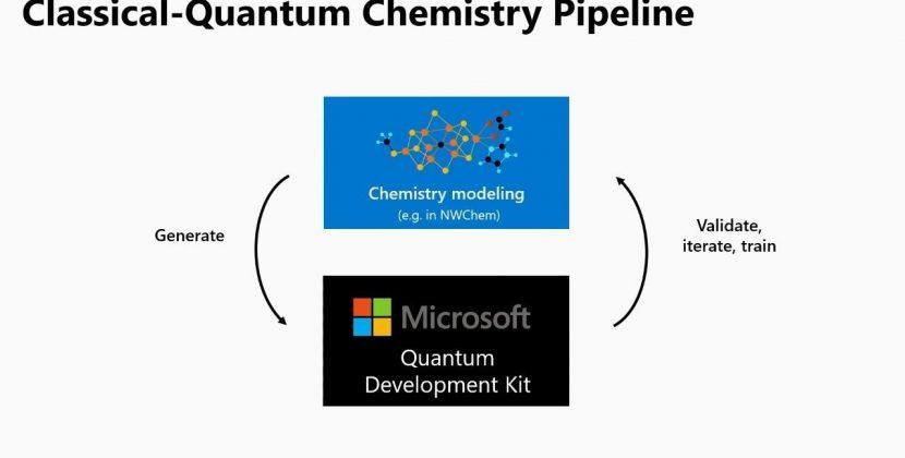 Realizing Quantum Computing Today with Quantum Inspired Optimization