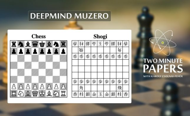 DeepMind's New AI MuZero Mastered More Than 50 Games