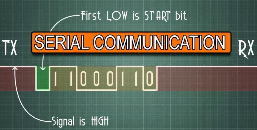 The UART Serial Communication Protocol