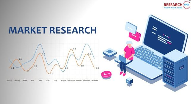 Global Machine Learning Software Market SWOT Analysis & Forecast 2026