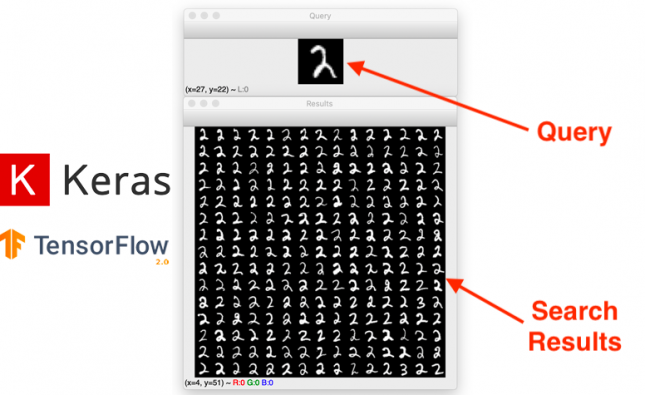 Autoencoders for Content-based Image Retrieval with Keras and TensorFlow