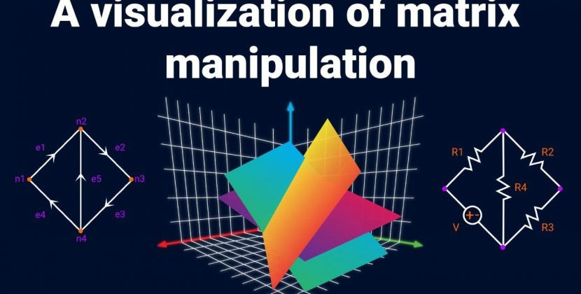 What Matrices and Matrix Manipulation) Really Look Like