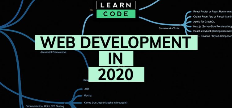 A Complete Roadmap to Web Development in 2020