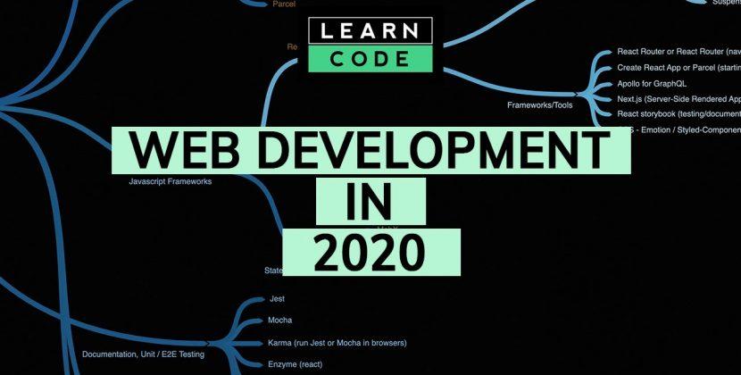 A Complete Roadmap to Web Development in 2020