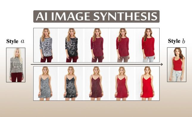 Can We Make An Image Synthesis AI Controllable?