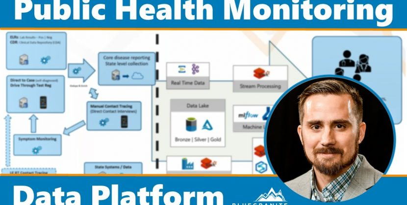 Public Health Monitoring for Modern Data Platform