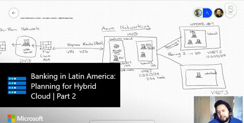 Banking in Latin America: Planning for Hybrid Cloud | Part 2